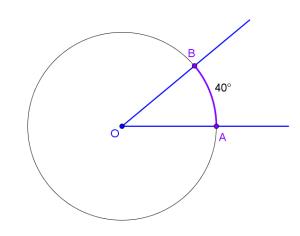 angle degree