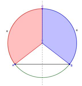eq 2 angle bisector